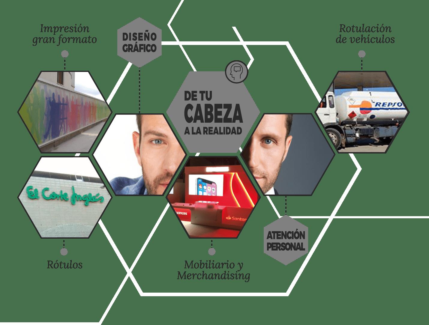 PARGON Soluciones Creativas y Publicitarias | Sobre Nosotros